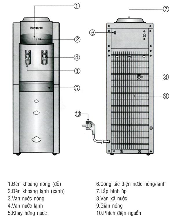 cau-tao-cay-nuoc-nong-lanh-KG-43